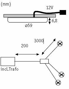 Dimensions et montage kit spot LED