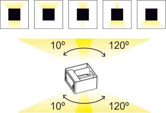 Faisceaux lumineux réglables de l'applique LED
