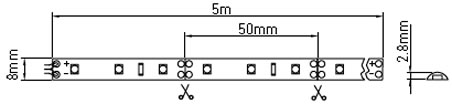 Ruban LED IP65